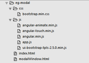 angularjs modal popup,angularjs modal window example,angular popup