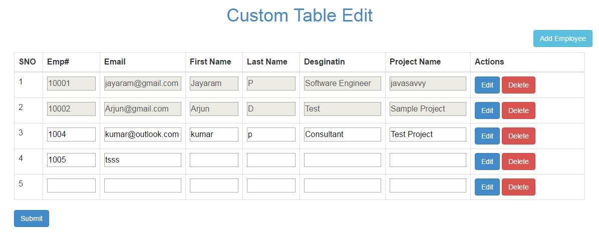 Angularjs Table Form Edit Tutorial Angularjs Editable Table